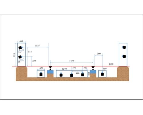 高速列车底盘检测系统